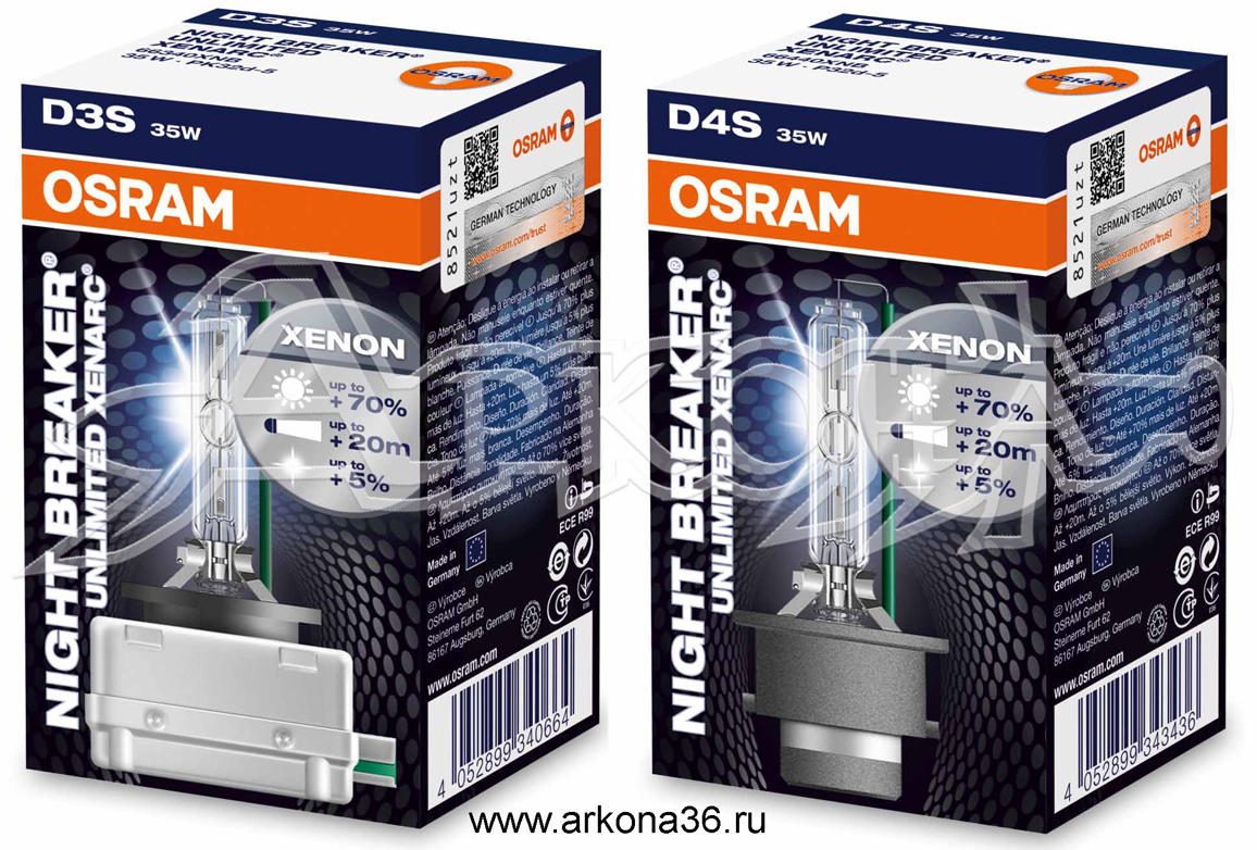 osram osram cool. Black Bedroom Furniture Sets. Home Design Ideas